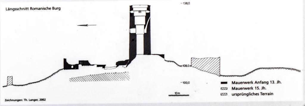 Längsschnitt der romanischen Burg. Zeichnung Th. Langer 2002